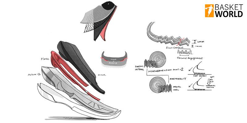 Diseño Zapatillas Curry 7