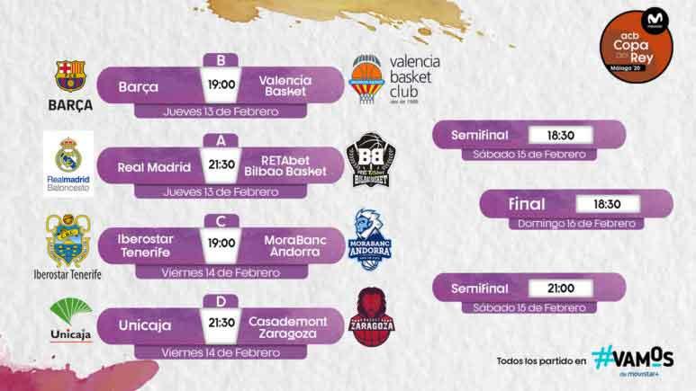 copa del rey de baloncesto Malaga 2020