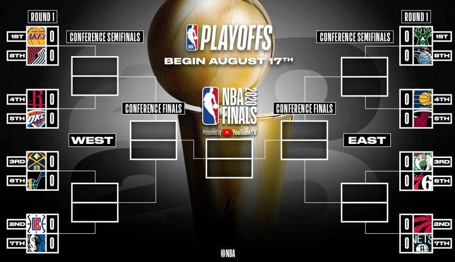 Playoffs NBA 2020