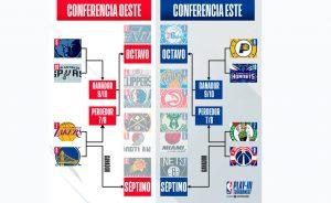 PLAY-IN NBA 2021: LO QUE NECESITAS SABER 2